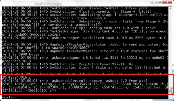 Hadoop ARM cluster-3