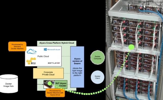 cross-platform_hybrid_cloud