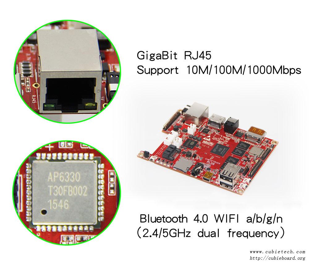 cubieboard5 network