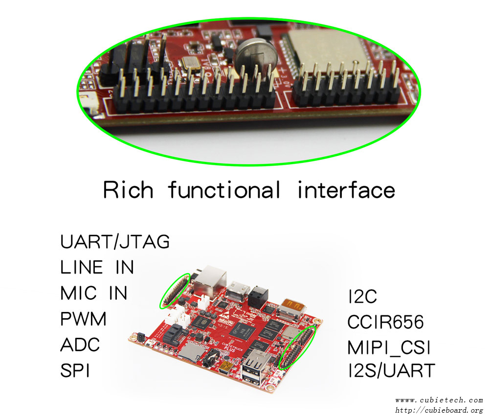 cubieboard5 pins