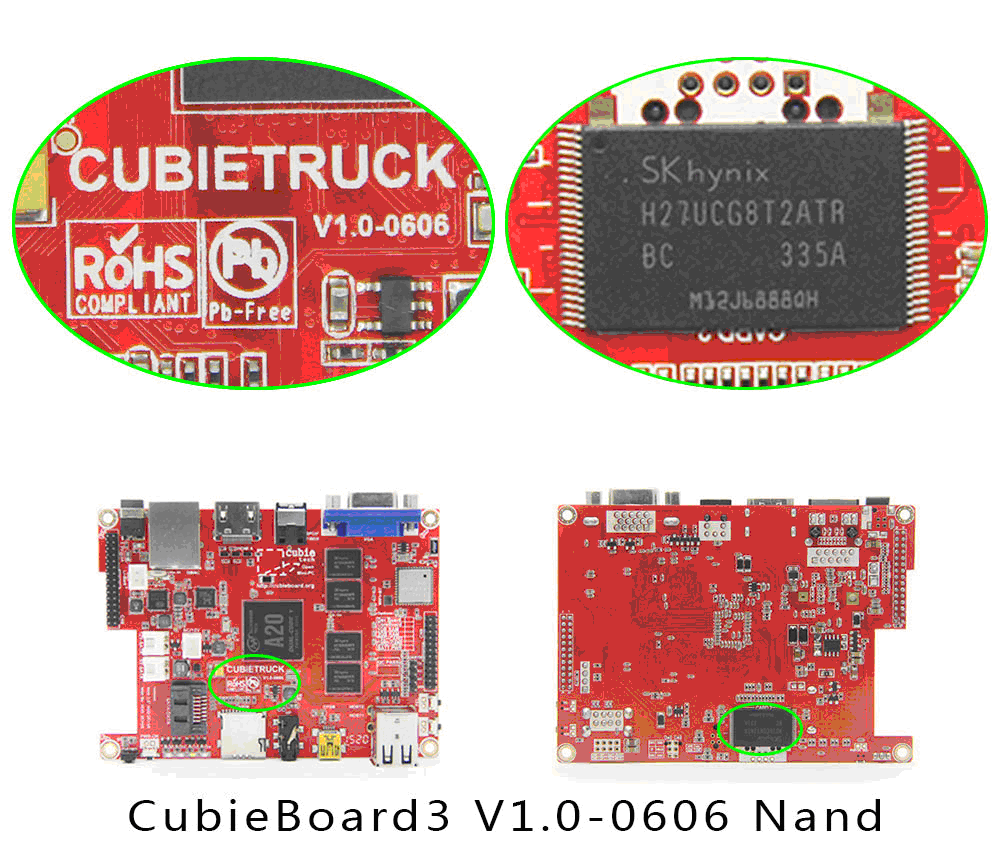 use-cubietruck TSD-2