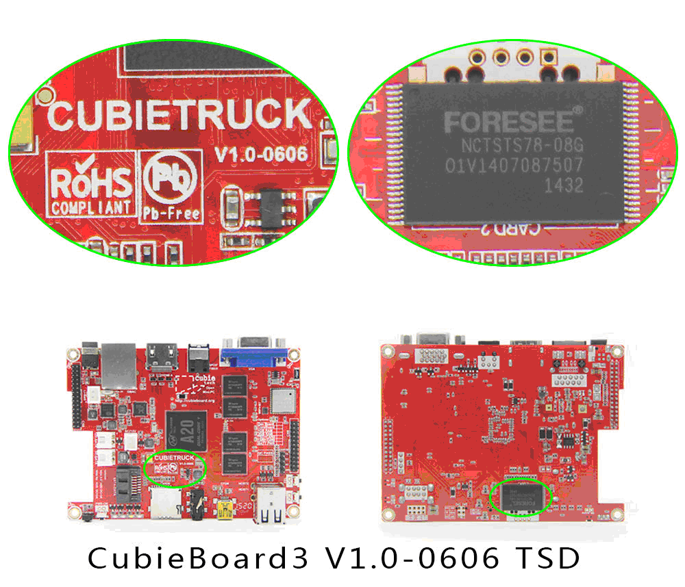 How to use CubieTruck TSD version?